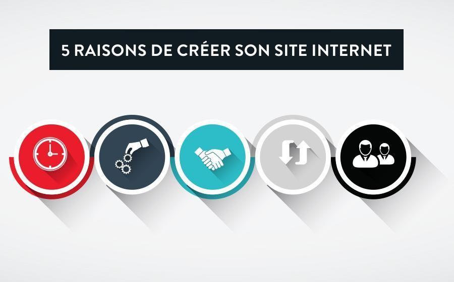 5 raisons de cr er son site internet for Idee site internet a creer